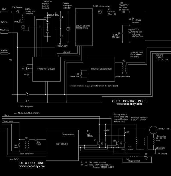 电源触发发生器,和igbt驱动器系统图形成完成的有载分接开关二